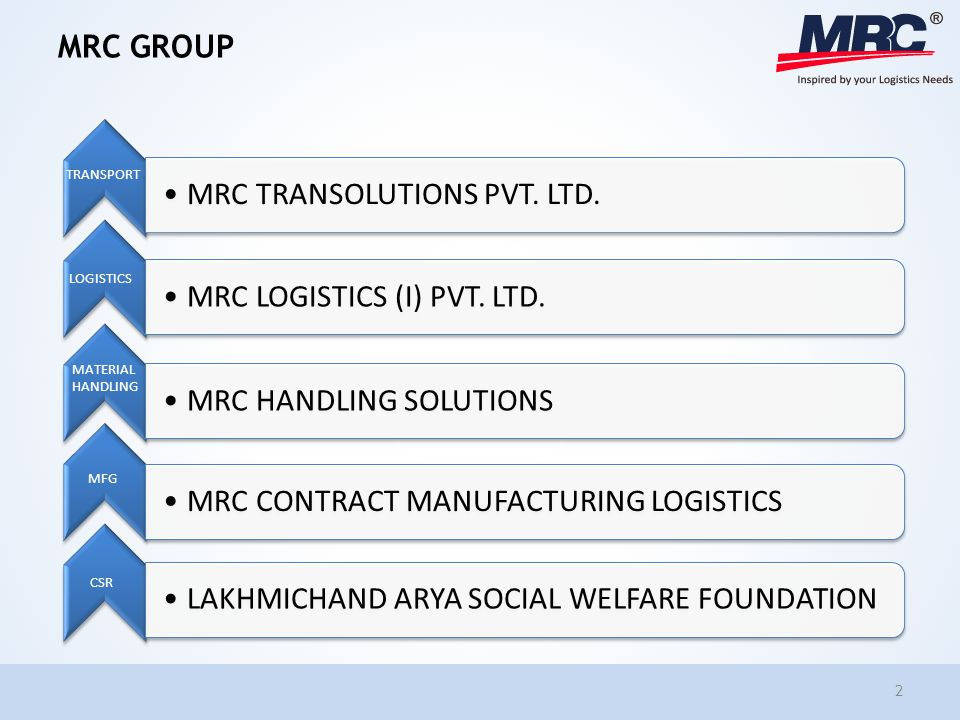 MRC GROUP 2 MRC TRANSOLUTIONS PVT. LTD.MRC LOGISTICS (I) PVT. LTD.MRC HANDLING SOLUTIONSMRC CONTRACT MANUFACTURING LOGISTICSLAKHMICHAND ARYA SOCIAL WE