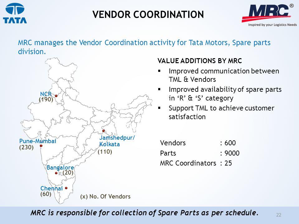 VENDOR COORDINATION Vendors: 600 Parts: 9000 MRC Coordinators: 25 MRC manages the Vendor Coordination activity for Tata Motors, Spare parts division.