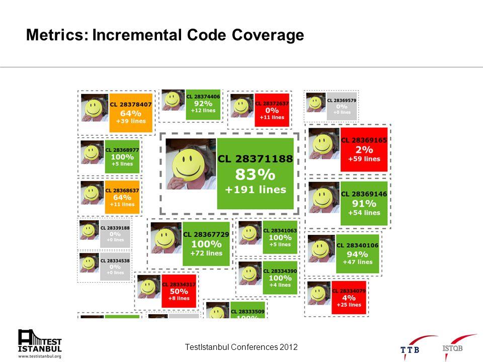 TestIstanbul Conferences 2012 Metrics: Incremental Code Coverage