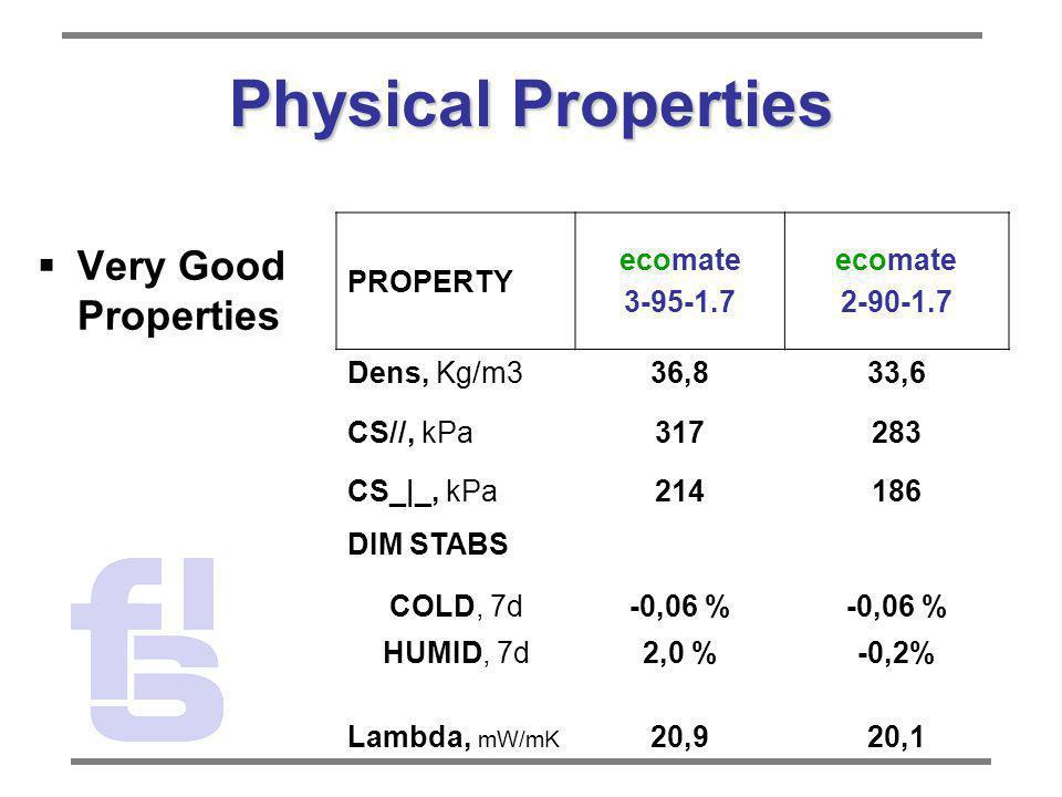 Physical Properties Very Good Properties PROPERTY ecomate 3-95-1.7 ecomate 2-90-1.7 Dens, Kg/m336,833,6 CS//, kPa317283 CS_|_, kPa214186 DIM STABS COL