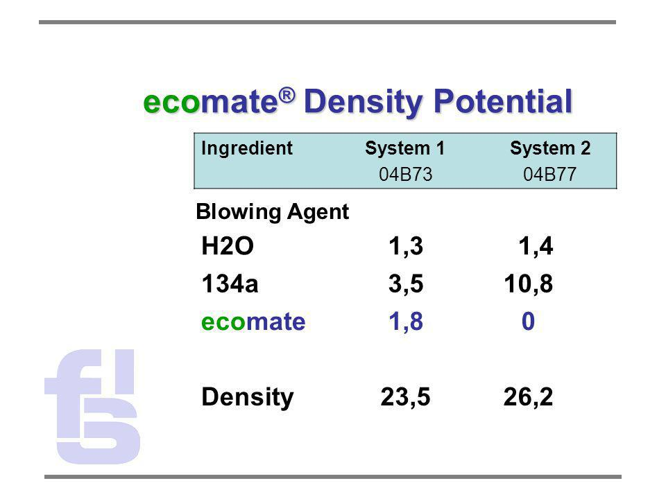 ecomate ® Density Potential IngredientSystem 1 04B73 System 2 04B77 H2O1,3 1,4 134a3,510,8 ecomate1,80 Density23,526,2 Blowing Agent