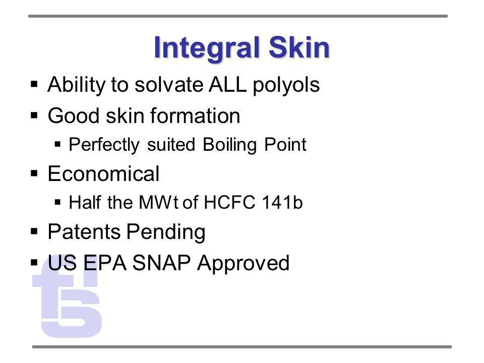 Ability to solvate ALL polyols Good skin formation Perfectly suited Boiling Point Economical Half the MWt of HCFC 141b Patents Pending US EPA SNAP App