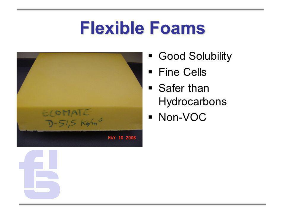 Flexible Foams Good Solubility Fine Cells Safer than Hydrocarbons Non-VOC