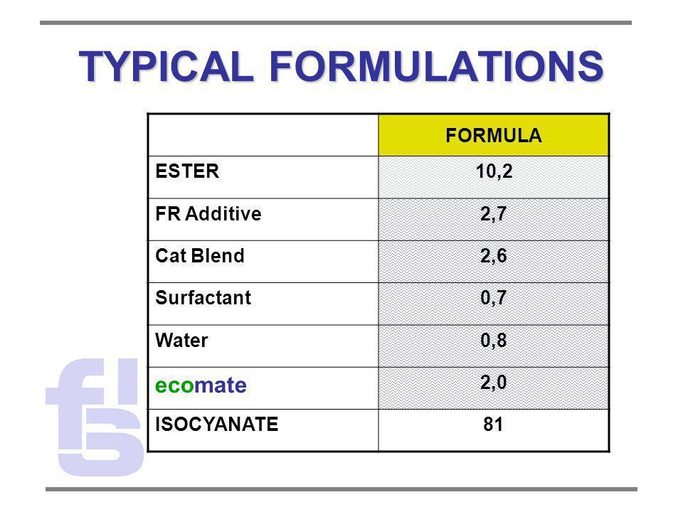 TYPICAL FORMULATIONS FORMULA ESTER10,2 FR Additive2,7 Cat Blend2,6 Surfactant0,7 Water0,8 ecomate 2,0 ISOCYANATE81
