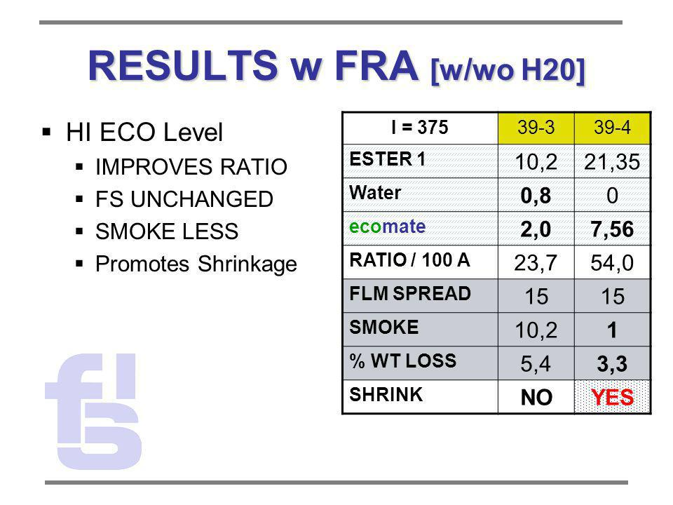 RESULTS w FRA [w/wo H20] HI ECO Level IMPROVES RATIO FS UNCHANGED SMOKE LESS Promotes Shrinkage I = 37539-339-4 ESTER 1 10,221,35 Water 0,80 ecomate 2