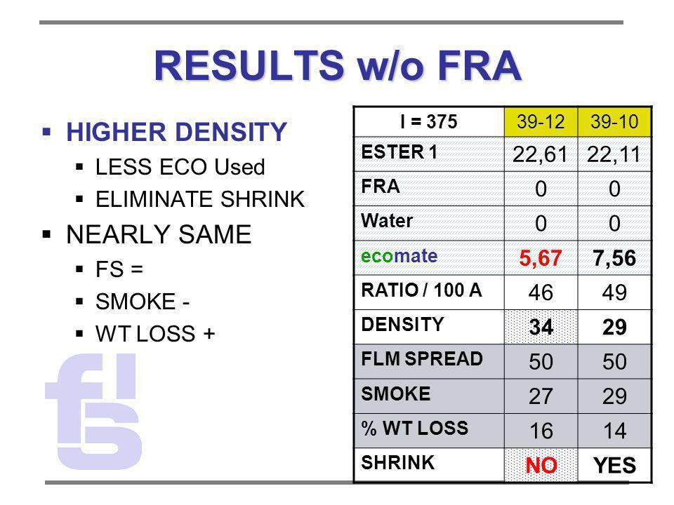RESULTS w/o FRA HIGHER DENSITY LESS ECO Used ELIMINATE SHRINK NEARLY SAME FS = SMOKE - WT LOSS + I = 37539-1239-10 ESTER 1 22,6122,11 FRA 00 Water 00