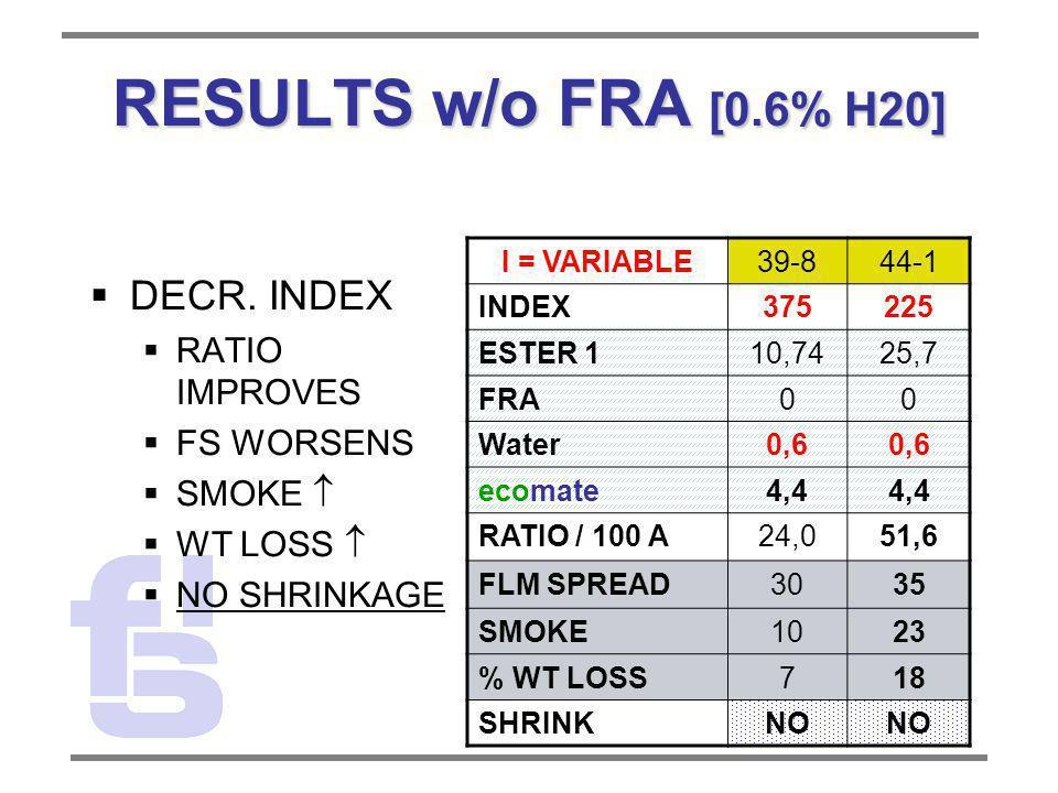 RESULTS w/o FRA [0.6% H20] DECR. INDEX RATIO IMPROVES FS WORSENS SMOKE WT LOSS NO SHRINKAGE I = VARIABLE39-844-1 INDEX375225 ESTER 110,7425,7 FRA00 Wa