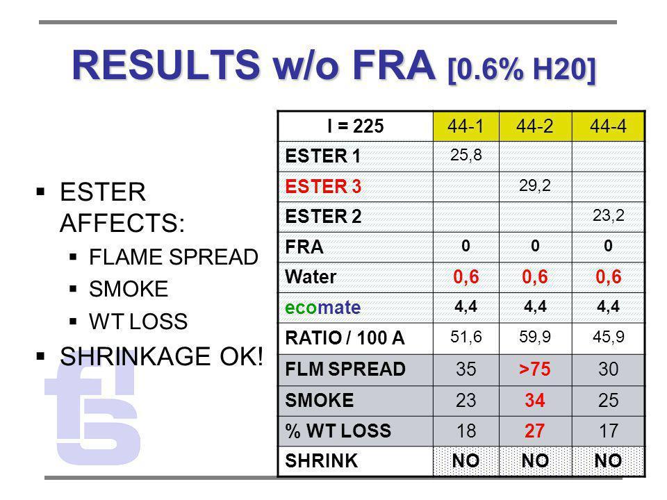 RESULTS w/o FRA [0.6% H20] ESTER AFFECTS: FLAME SPREAD SMOKE WT LOSS SHRINKAGE OK! I = 22544-144-244-4 ESTER 1 25,8 ESTER 3 29,2 ESTER 2 23,2 FRA 000