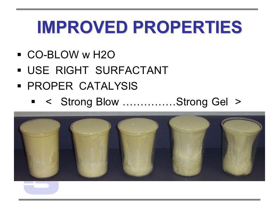 IMPROVED PROPERTIES CO-BLOW w H2O USE RIGHT SURFACTANT PROPER CATALYSIS