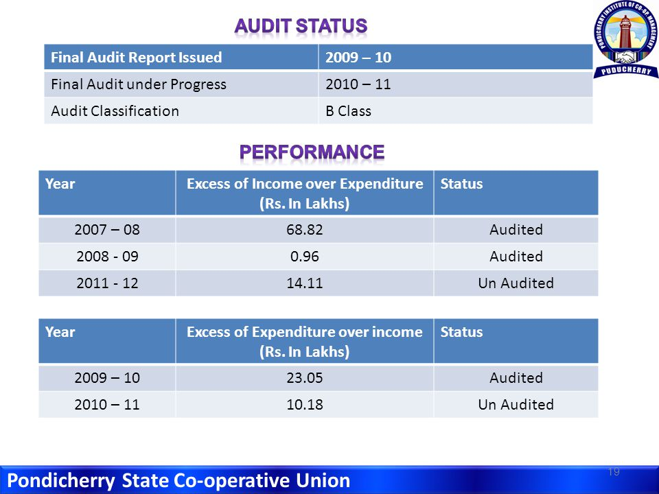 Pondicherry State Co-operative Union 19 Final Audit Report Issued2009 – 10 Final Audit under Progress2010 – 11 Audit ClassificationB Class YearExcess of Income over Expenditure (Rs.