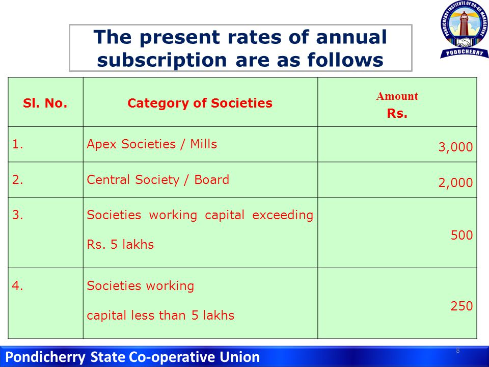 Pondicherry State Co-operative Union Sl. No.Category of Societies Amount Rs.