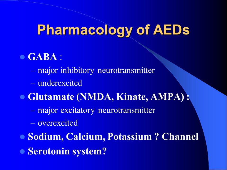 Pharmacology of AEDs GABA : – major inhibitory neurotransmitter – underexcited Glutamate (NMDA, Kinate, AMPA) : – major excitatory neurotransmitter –