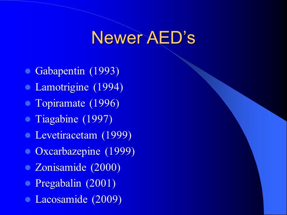 Newer AEDs Gabapentin (1993) Lamotrigine (1994) Topiramate (1996) Tiagabine (1997) Levetiracetam (1999) Oxcarbazepine (1999) Zonisamide (2000) Pregaba