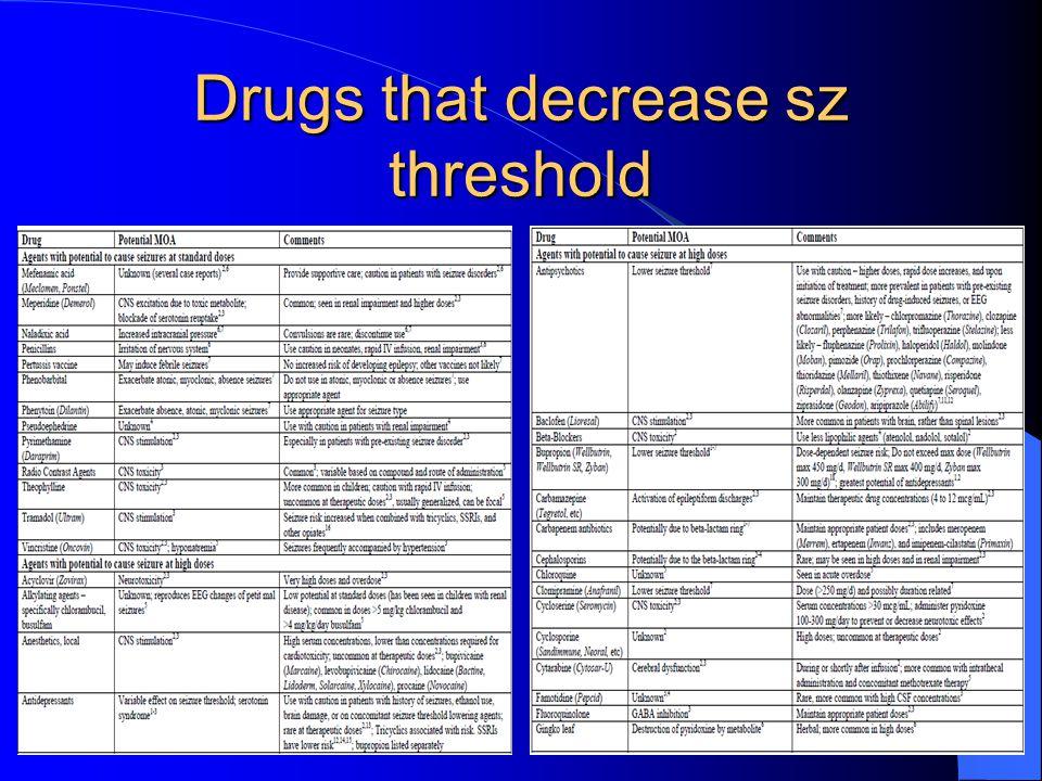 Drugs that decrease sz threshold
