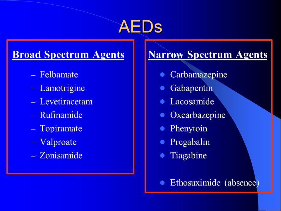AEDs Broad Spectrum Agents – Felbamate – Lamotrigine – Levetiracetam – Rufinamide – Topiramate – Valproate – Zonisamide Narrow Spectrum Agents Carbama