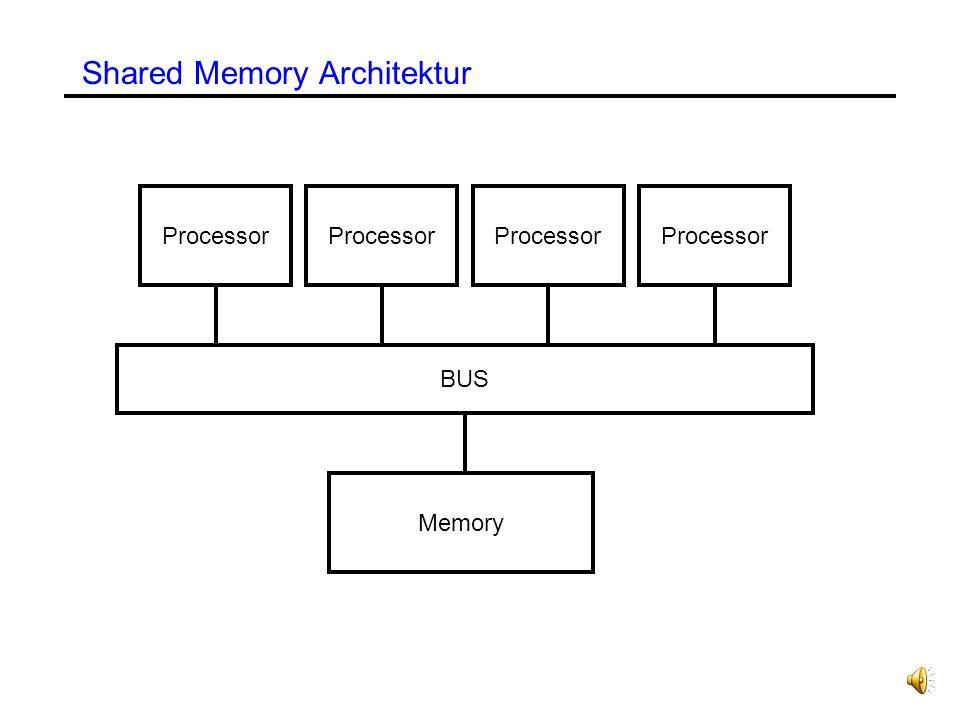Shared Memory Architektur Processor BUS Memory Processor