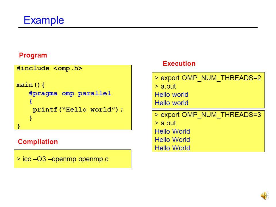 int main() { #pragma omp parallel default(shared) { printf(hello world\n ); } !$OMP PARALLEL DEFAULT(SHARED) write(*,*) ´Hello world´ !$OMP END PARALLEL Syntax of Directives and Pragmas Fortran !$OMP directive name [parameters ] C / C++ #pragma omp directive name [parameters]