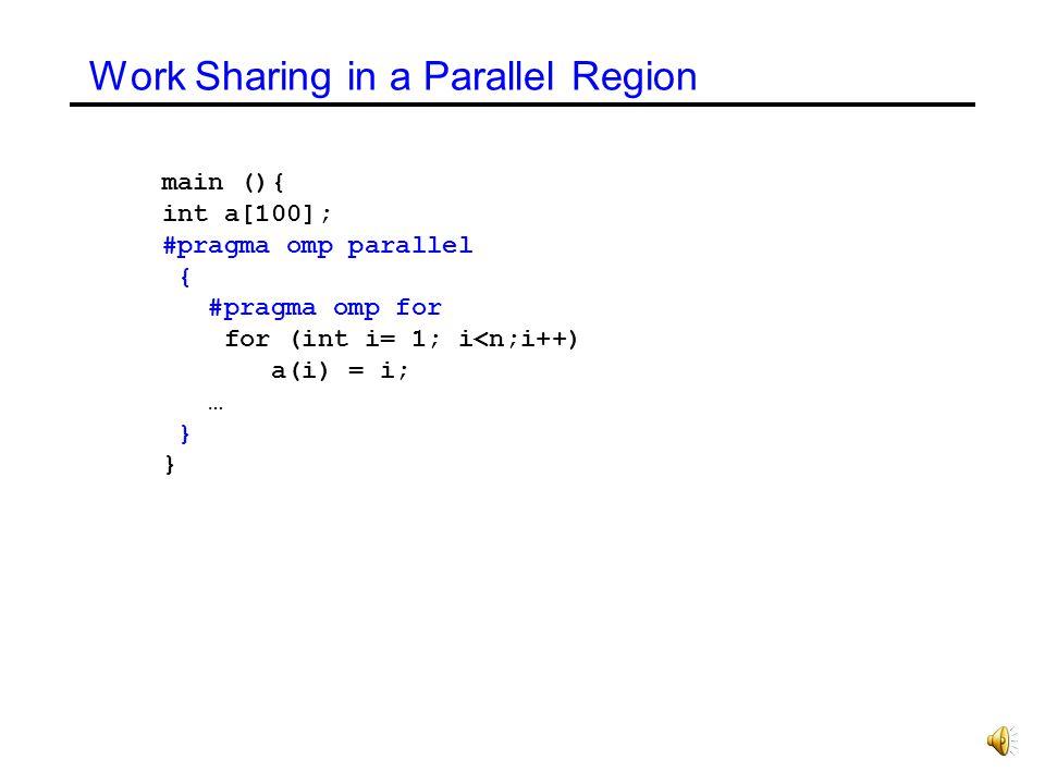 Example: Parallel Section main(){ int i, a[1000], b[1000] #pragma omp parallel private(i) { #pragma omp sections { #pragma omp section for (int i=0; i<1000; i++) a[i] = 100; #pragma omp section for (int i=0; i<1000; i++) b[i] = 200; }