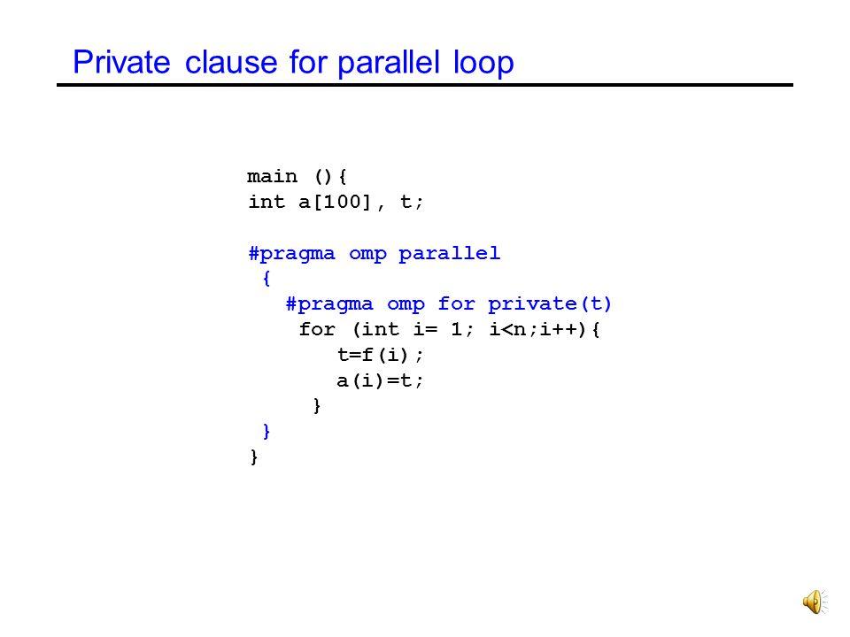 #pragma omp for [parameters] for...
