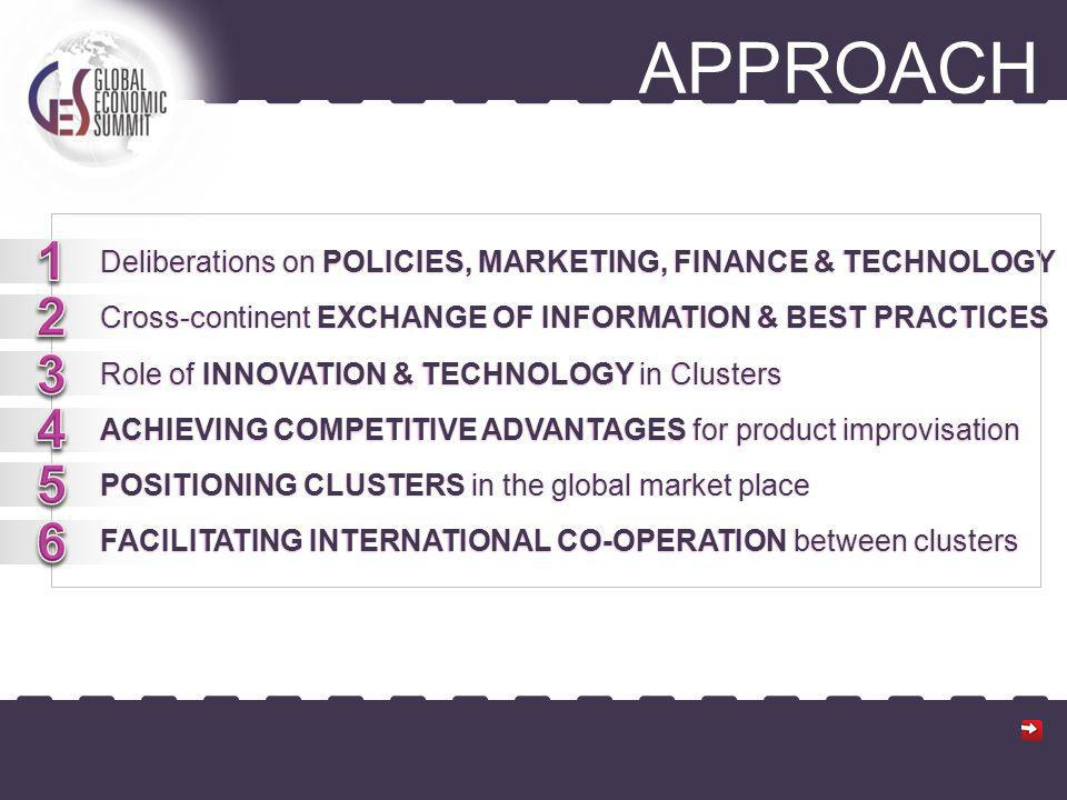 APPROACH Deliberations on POLICIES, MARKETING, FINANCE & TECHNOLOGY Cross-continent EXCHANGE OF INFORMATION & BEST PRACTICES Role of INNOVATION & TECHNOLOGY in Clusters ACHIEVING COMPETITIVE ADVANTAGES for product improvisation POSITIONING CLUSTERS in the global market place FACILITATING INTERNATIONAL CO-OPERATION between clusters