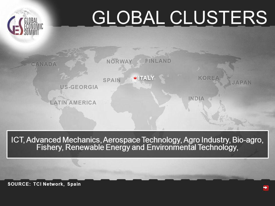 GLOBAL CLUSTERS NORWAY SPAIN CANADA US-GEORGIA JAPAN KOREA INDIA SOURCE: TCI Network, Spain FINLAND ITALYITALY ICT, Advanced Mechanics, Aerospace Technology, Agro Industry, Bio-agro, Fishery, Renewable Energy and Environmental Technology, LATIN AMERICA