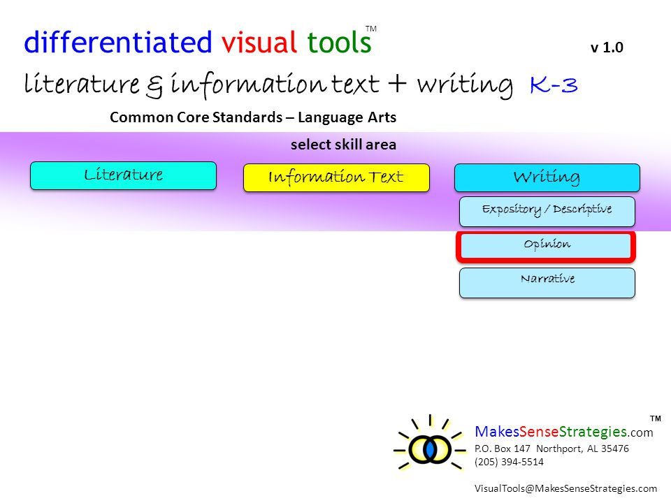 Literature select skill area WritingInformation Text Common Core Standards – Language Arts TM differentiated visual tools v 1.0 MakesSenseStrategies.com P.O.