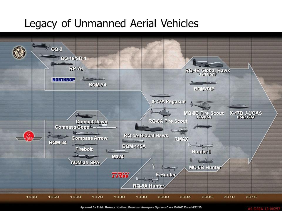 Legacy of Unmanned Aerial Vehicles OQ-2 OQ-19/SD-1 RP-76 BQM-74 X-47A Pegasus Combat Dawn RQ-8A Fire Scout Compass Cope BQM-34 Compass Arrow Firebolt