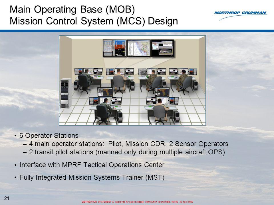 Main Operating Base (MOB) Mission Control System (MCS) Design 21 6 Operator Stations –4 main operator stations: Pilot, Mission CDR, 2 Sensor Operators