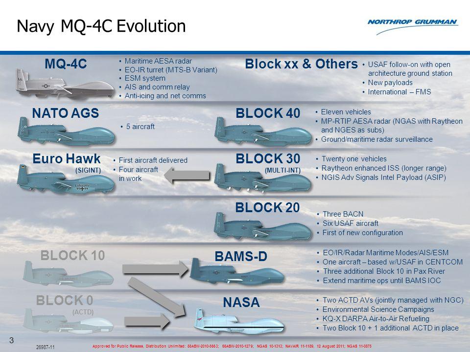 Navy MQ-4C Evolution 26987-11 3 BLOCK 0 (ACTD) BLOCK 10 EO/IR/Radar Maritime Modes/AIS/ESM One aircraft – based w/USAF in CENTCOM Three additional Blo