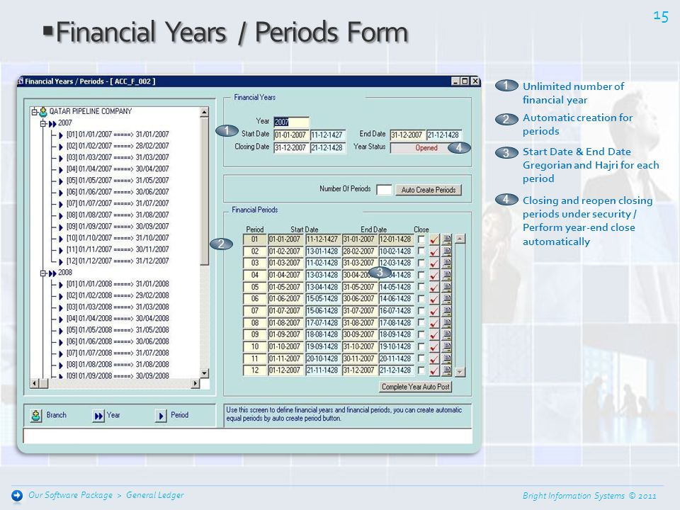 Bright Information Systems © 2011 General Ledger Forms & Reports 14 General Ledger Our Software Package >