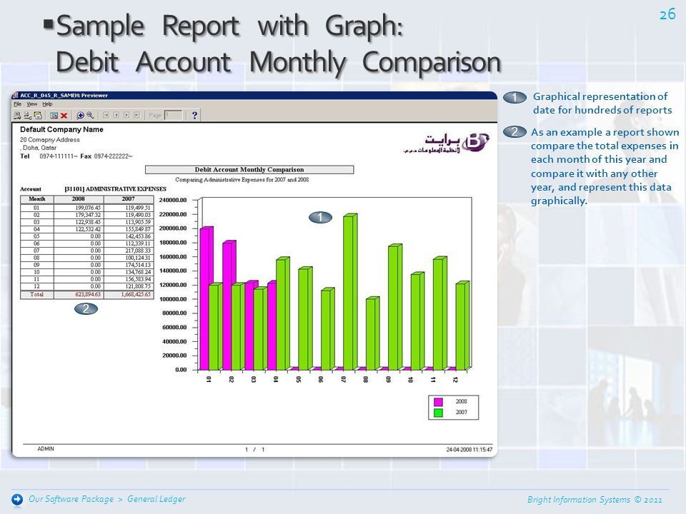 Bright Information Systems © 2011 25 General Ledger Our Software Package > Sample Report with Graph: Sample Report with Graph: Income & Expenses Month