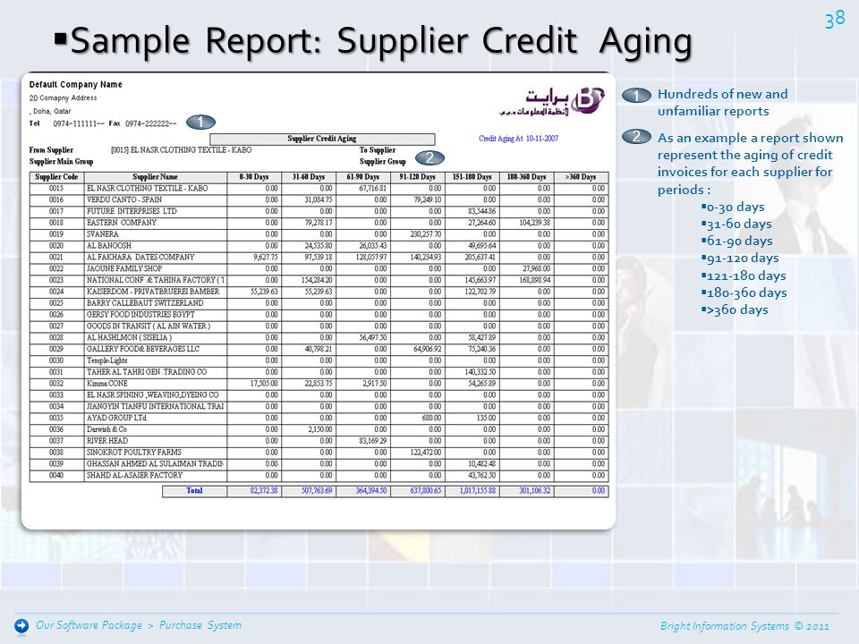 Bright Information Systems © 2011 37 Purchase System Our Software Package > Sample Report: Supplier Statement Sample Report: Supplier Statement 1 Stat