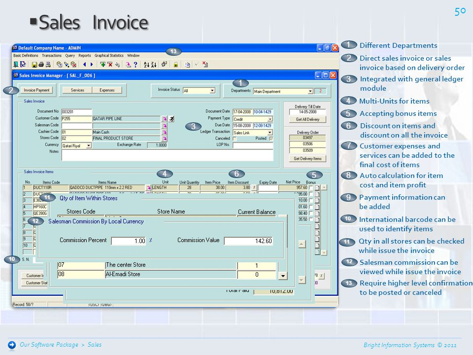 Bright Information Systems © 2011 49 Sales Our Software Package > Delivery Note Delivery Note 1 Different Departments 2 Multi-Units for items 3 Requir