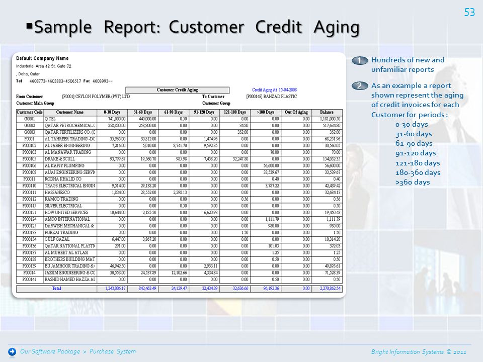 Bright Information Systems © 2011 52 Purchase System Our Software Package > Sample Report : Statement of Accounts Sample Report : Statement of Account