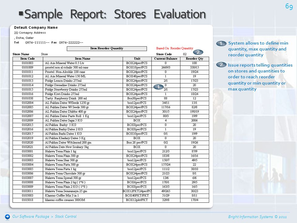 Bright Information Systems © 2011 68 Stock Control Our Software Package > Sample Report: Stores Evaluation Sample Report: Stores Evaluation 1 Evaluati