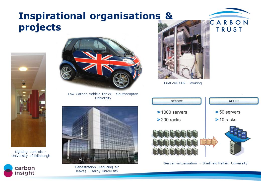 Inspirational organisations & projects Lighting controls – University of Edinburgh Fuel cell CHP - Woking Fenestration (reducing air leaks) – Derby University Low Carbon vehicle for VC - Southampton University Server virtualisation – Sheffield Hallam University