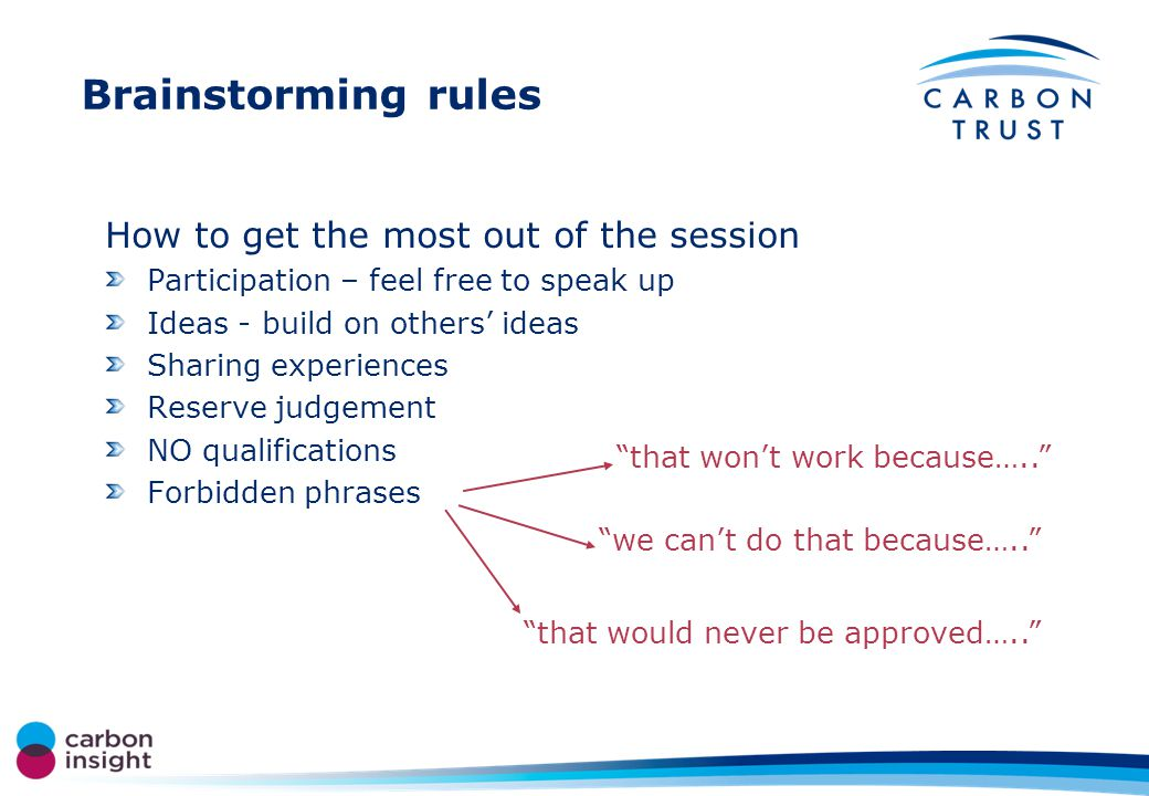Brainstorming rules How to get the most out of the session Participation – feel free to speak up Ideas - build on others ideas Sharing experiences Reserve judgement NO qualifications Forbidden phrases that wont work because…..