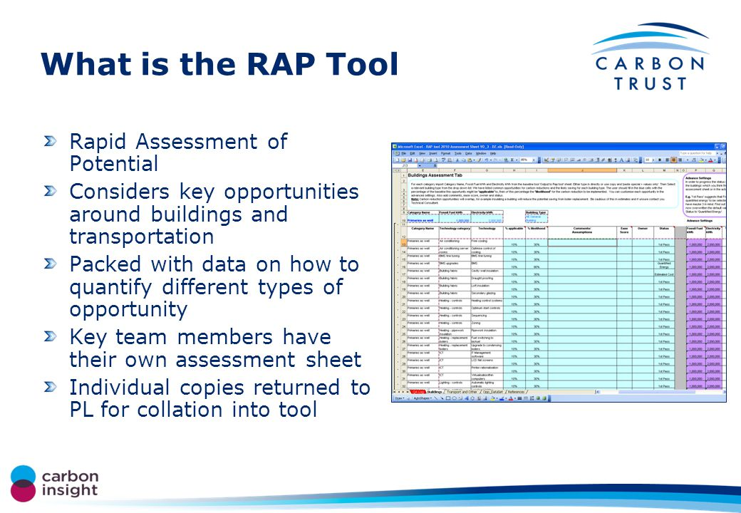 What is the RAP Tool Rapid Assessment of Potential Considers key opportunities around buildings and transportation Packed with data on how to quantify different types of opportunity Key team members have their own assessment sheet Individual copies returned to PL for collation into tool