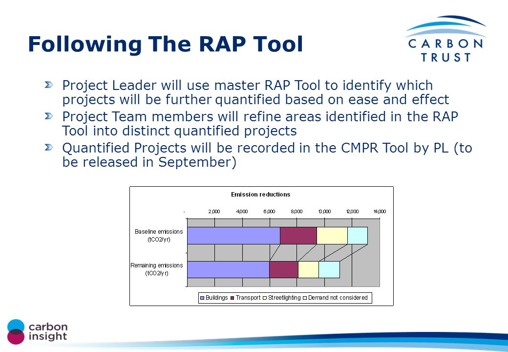 Following The RAP Tool Project Leader will use master RAP Tool to identify which projects will be further quantified based on ease and effect Project Team members will refine areas identified in the RAP Tool into distinct quantified projects Quantified Projects will be recorded in the CMPR Tool by PL (to be released in September)
