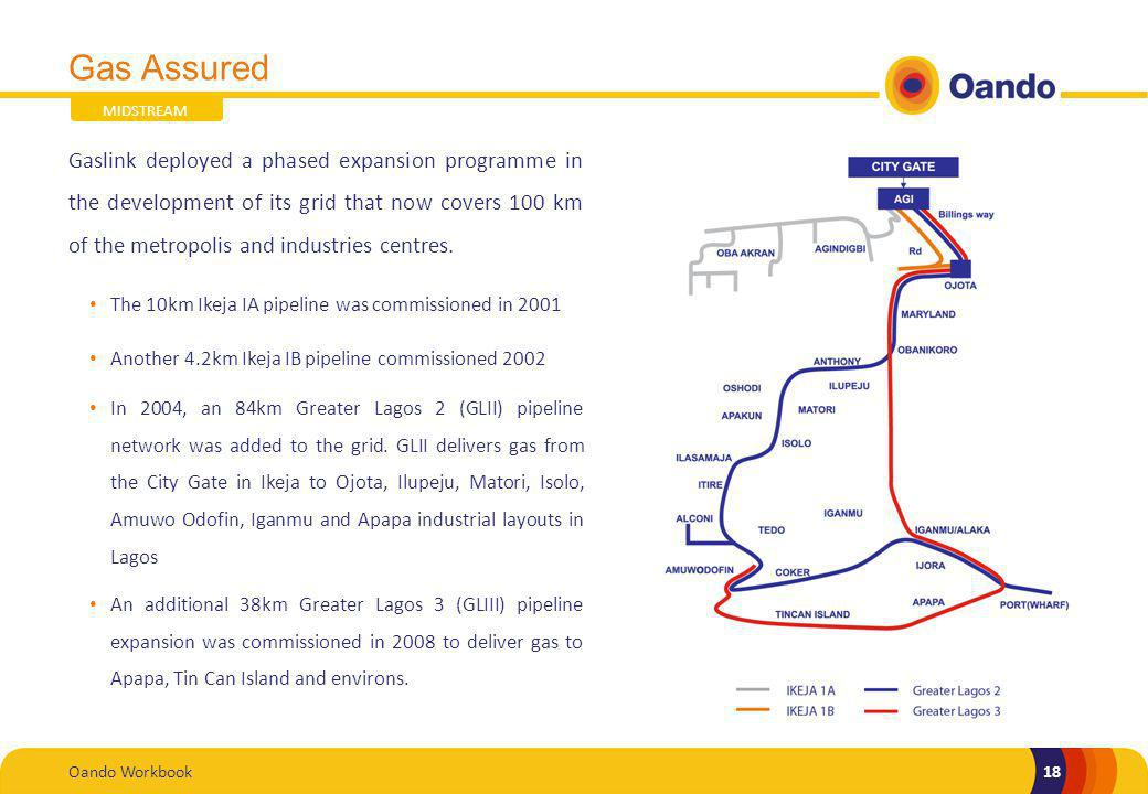 Oando Workbook18 Gas Assured Gaslink deployed a phased expansion programme in the development of its grid that now covers 100 km of the metropolis and industries centres.