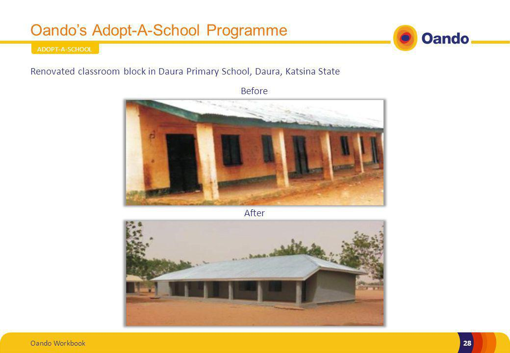 Oando Workbook28 Oandos Adopt-A-School Programme ADOPT-A-SCHOOL Before After Renovated classroom block in Daura Primary School, Daura, Katsina State