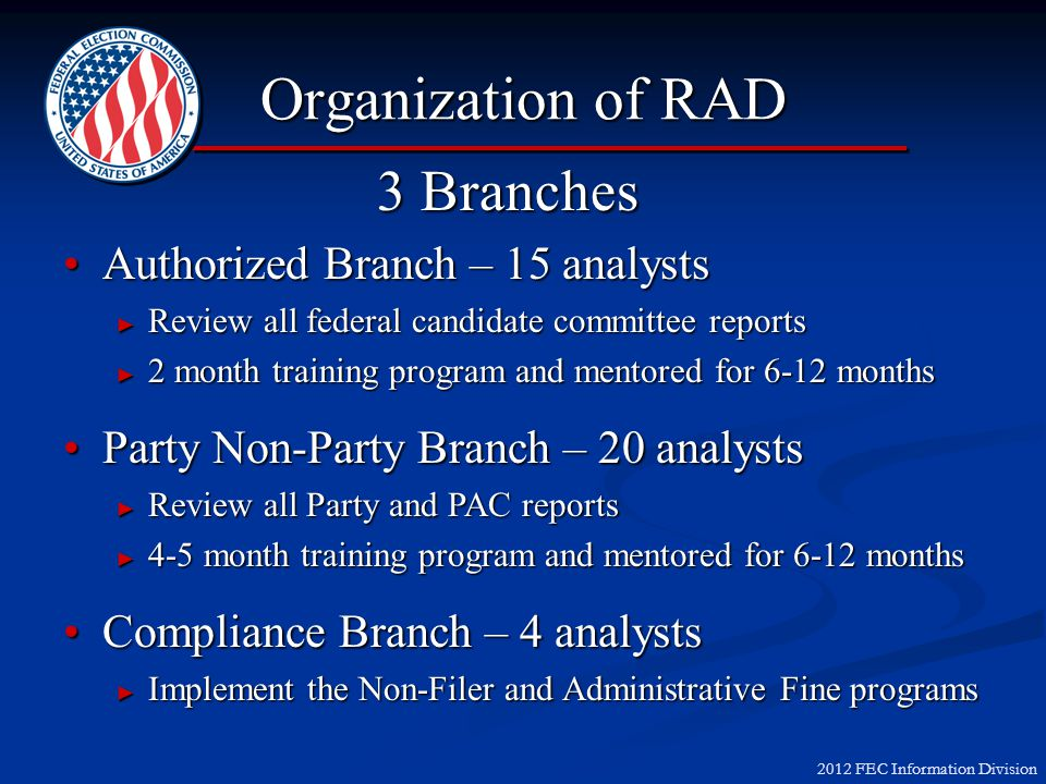 2012 FEC Information Division 3 Branches Authorized Branch – 15 analystsAuthorized Branch – 15 analysts Review all federal candidate committee reports Review all federal candidate committee reports 2 month training program and mentored for 6-12 months 2 month training program and mentored for 6-12 months Party Non-Party Branch – 20 analystsParty Non-Party Branch – 20 analysts Review all Party and PAC reports Review all Party and PAC reports 4-5 month training program and mentored for 6-12 months 4-5 month training program and mentored for 6-12 months Compliance Branch – 4 analystsCompliance Branch – 4 analysts Implement the Non-Filer and Administrative Fine programs Implement the Non-Filer and Administrative Fine programs Organization of RAD