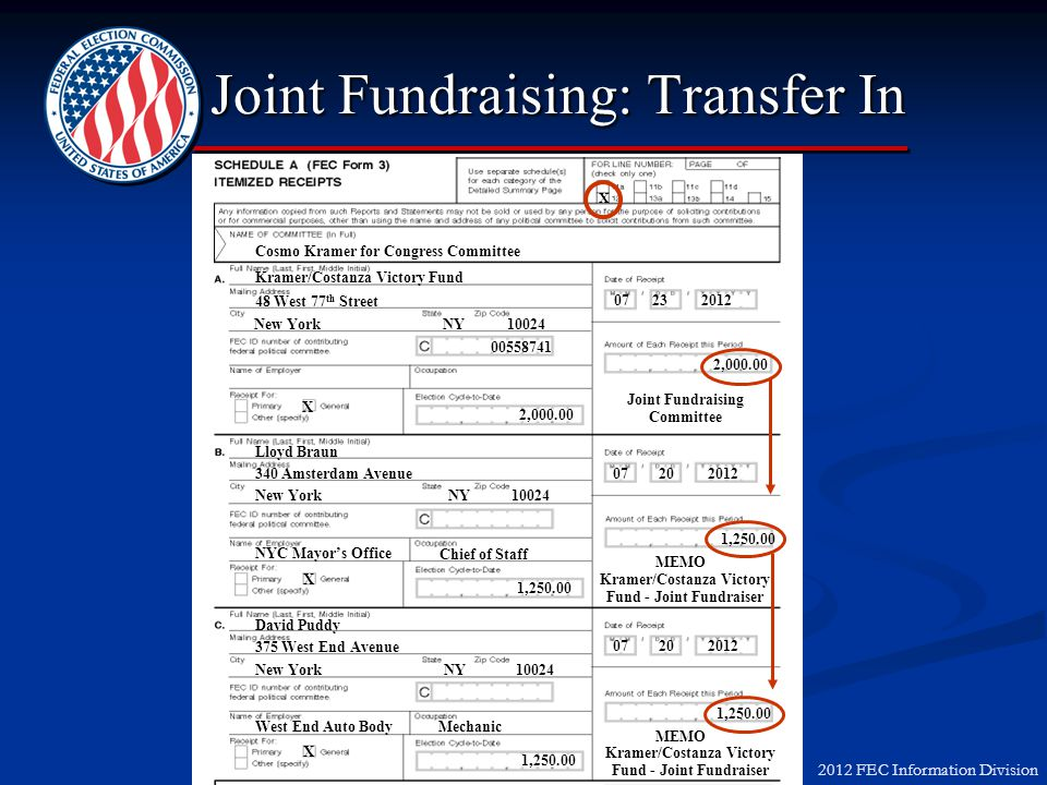 2012 FEC Information Division Joint Fundraising: Transfer In Kramer/Costanza Victory Fund 48 West 77 th Street 2,000.00 1,250.00 07 20 2012 07 23 2012