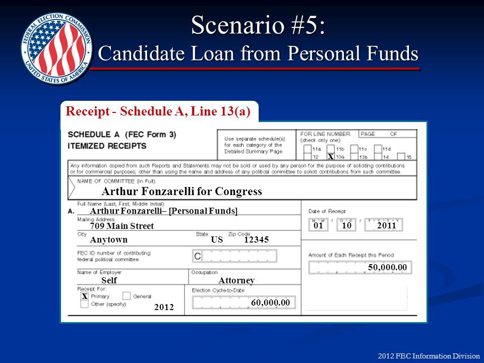 2012 FEC Information Division Scenario #5: Candidate Loan from Personal Funds Arthur Fonzarelli for Congress Arthur Fonzarelli– [Personal Funds] 709 Main Street Anytown US 12345 SelfAttorney x 60,000.00 01 10 2011 50,000.00 x Receipt - Schedule A, Line 13(a) 2012