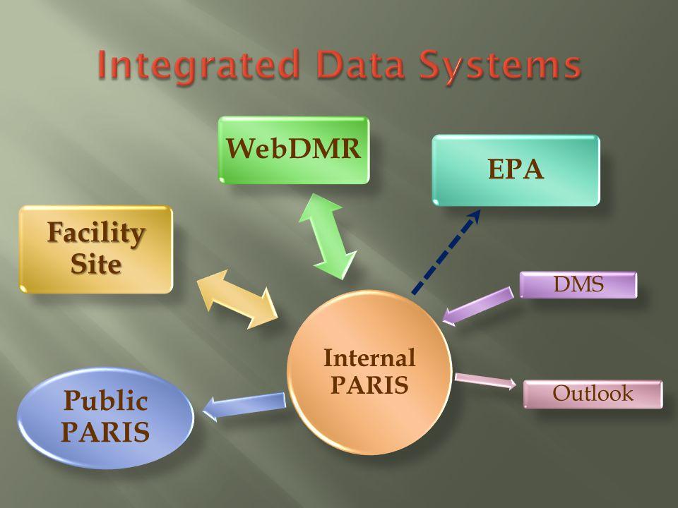 Internal PARIS Facility Site WebDMR EPA Public PARIS DMS Outlook