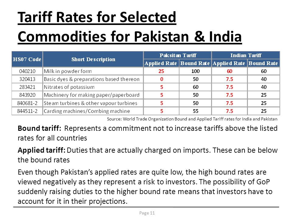 Tariff Rates for Selected Commodities for Pakistan & India Bound tariff: Represents a commitment not to increase tariffs above the listed rates for all countries Applied tariff: Duties that are actually charged on imports.