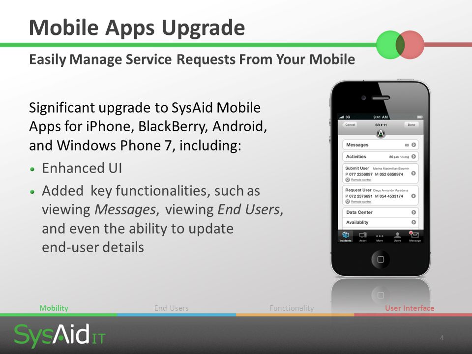 4 Mobile Apps Upgrade Easily Manage Service Requests From Your Mobile Significant upgrade to SysAid Mobile Apps for iPhone, BlackBerry, Android, and W