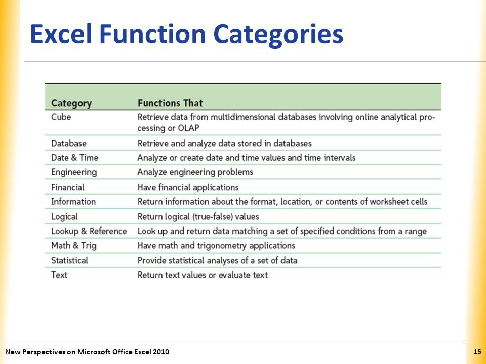 XP Excel Function Categories New Perspectives on Microsoft Office Excel 201015