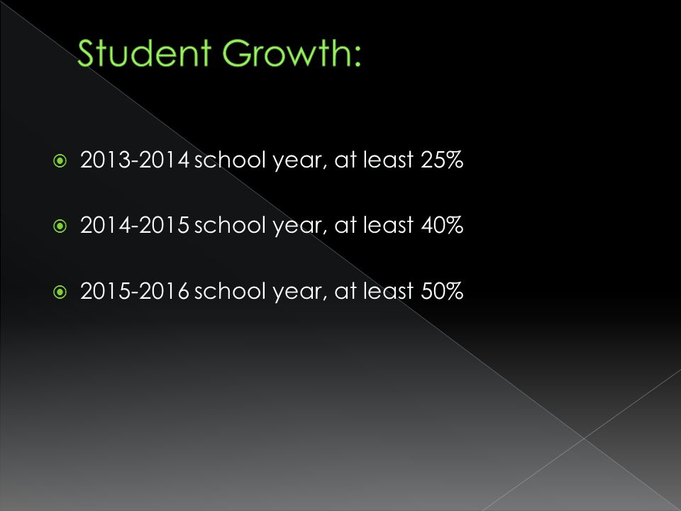 2013-2014 school year, at least 25% 2014-2015 school year, at least 40% 2015-2016 school year, at least 50%