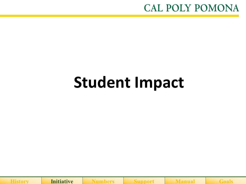 Student Impact HistoryInitiativeNumbersSupportGoalsManual